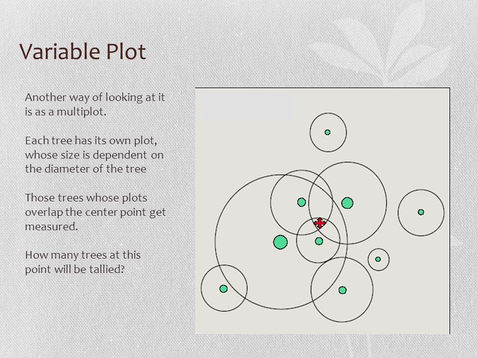 Variable Plot Another way of looking at it is as a multiplot.