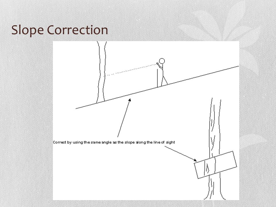 Slope Correction
