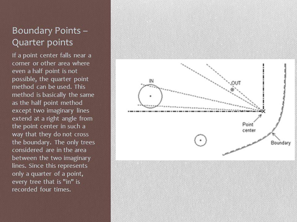 Boundary Points – Quarter points