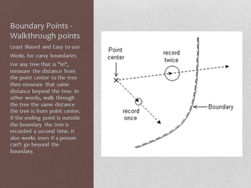 Boundary Points - Walkthrough points
