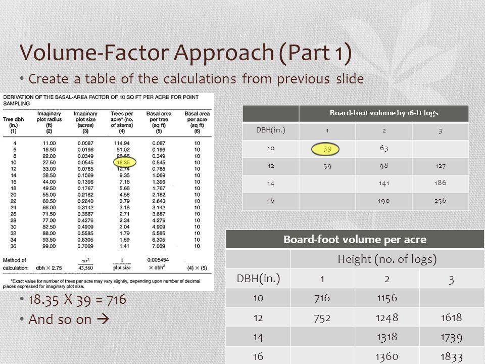 Volume-Factor Approach (Part 1)