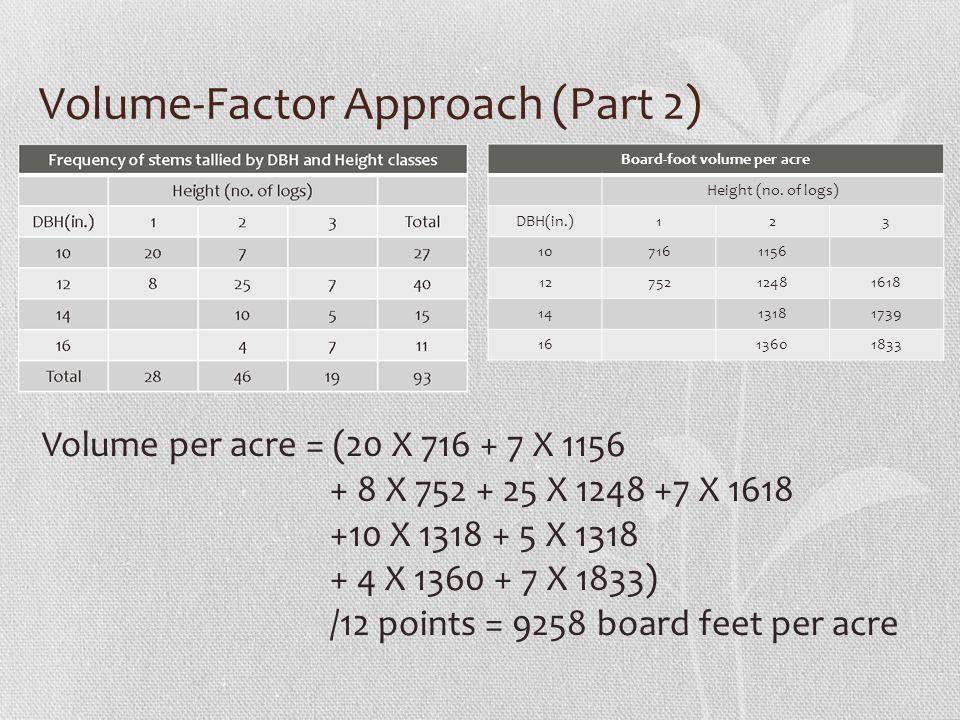 Volume-Factor Approach (Part 2)