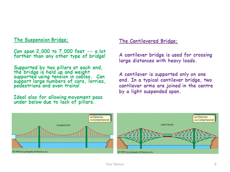 The Cantilevered Bridge;
