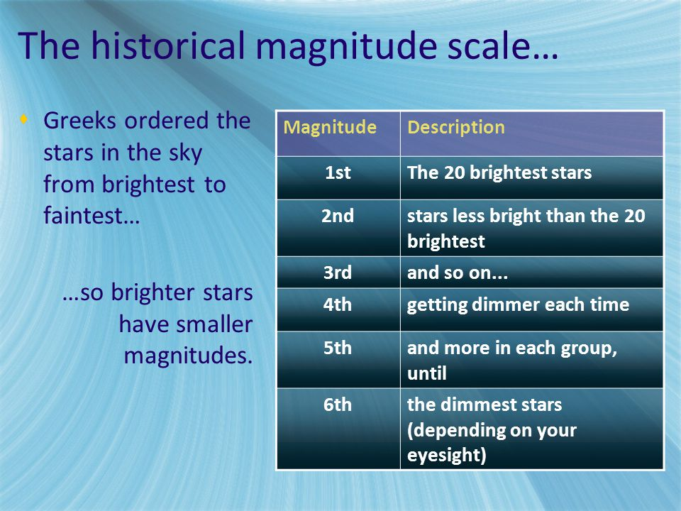 The historical magnitude scale…
