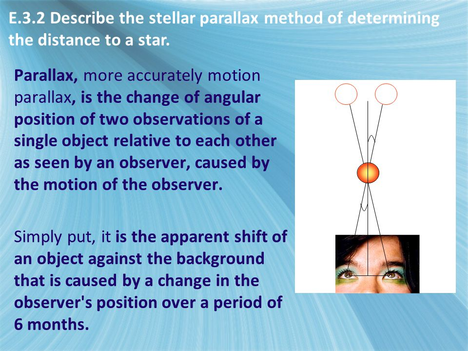 E.3.2 Describe the stellar parallax method of determining the distance to a star.