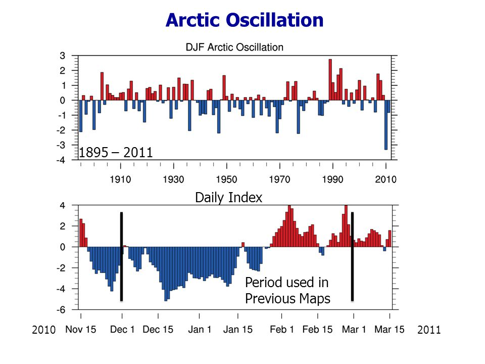 Arctic Oscillation 1895 – 2011 Daily Index Period used in