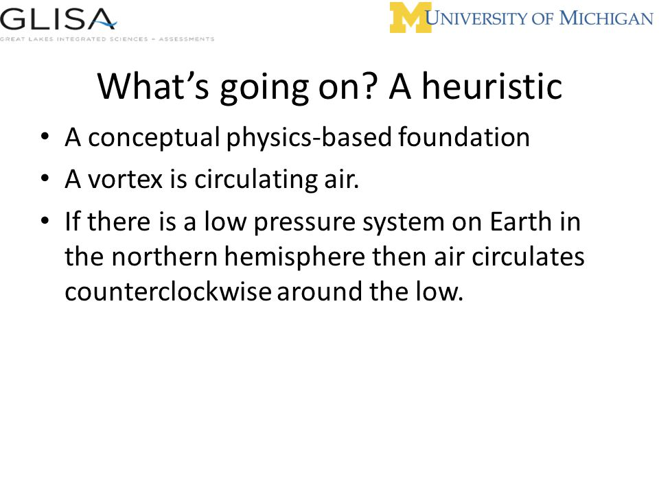 What's going on A heuristic
