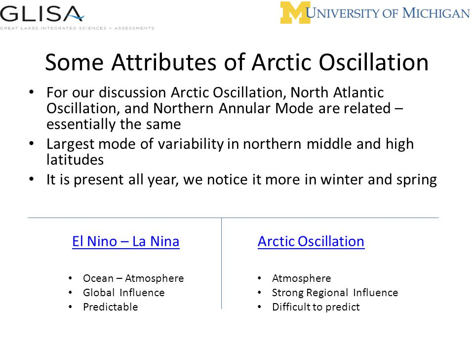Some Attributes of Arctic Oscillation