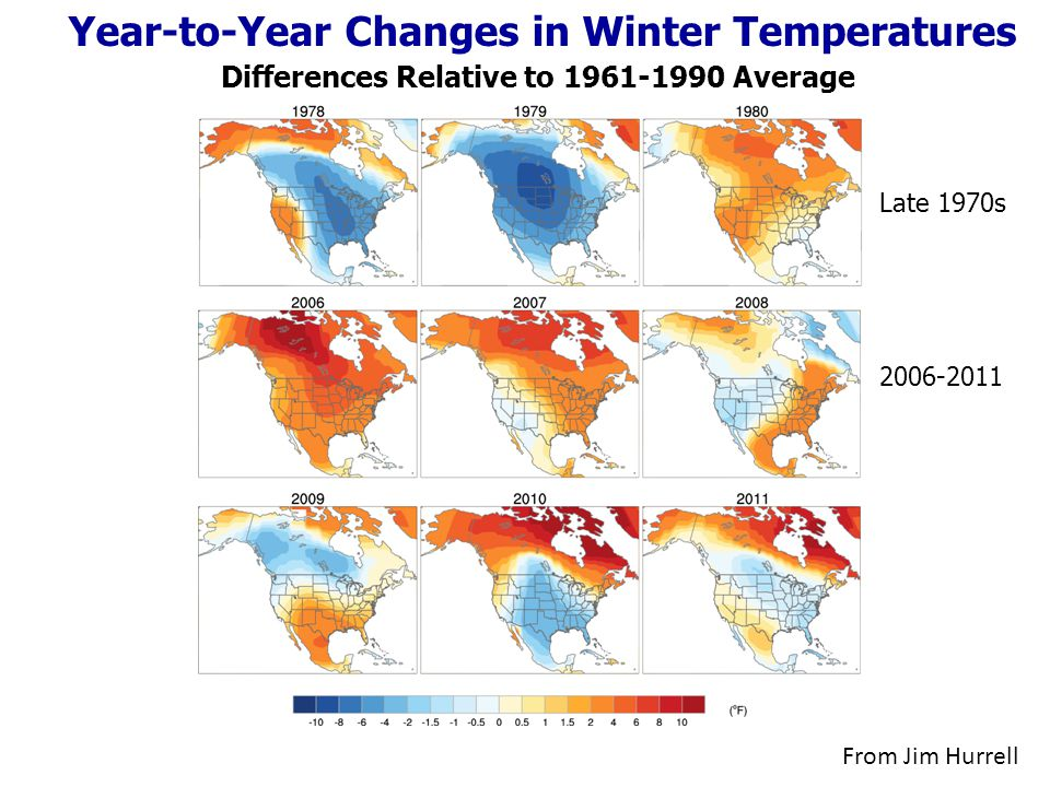 Year-to-Year Changes in Winter Temperatures