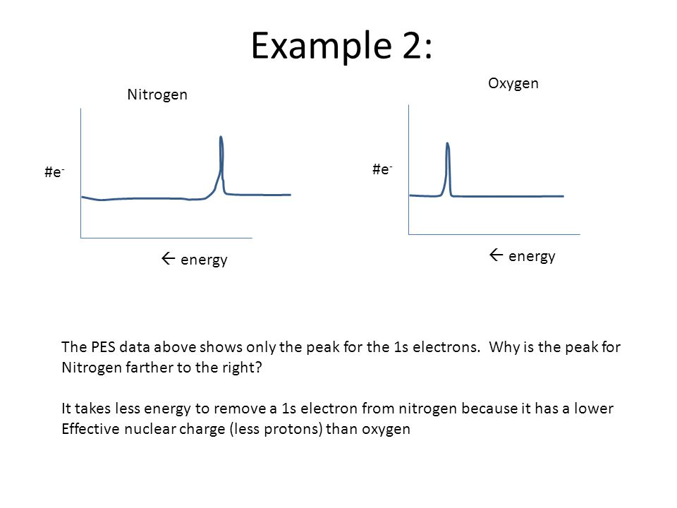 Example 2: Oxygen Nitrogen #e- #e-  energy  energy