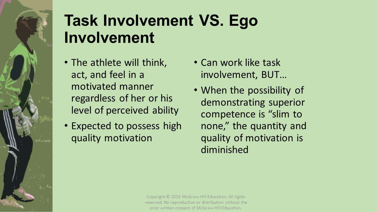 Task Involvement VS. Ego Involvement