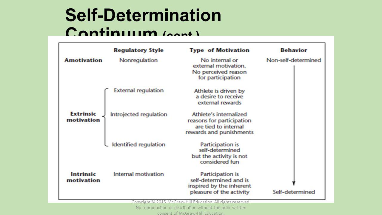 Self-Determination Continuum (cont.)