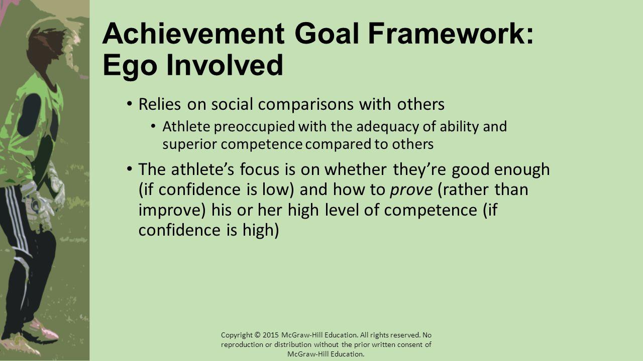 Achievement Goal Framework: Ego Involved