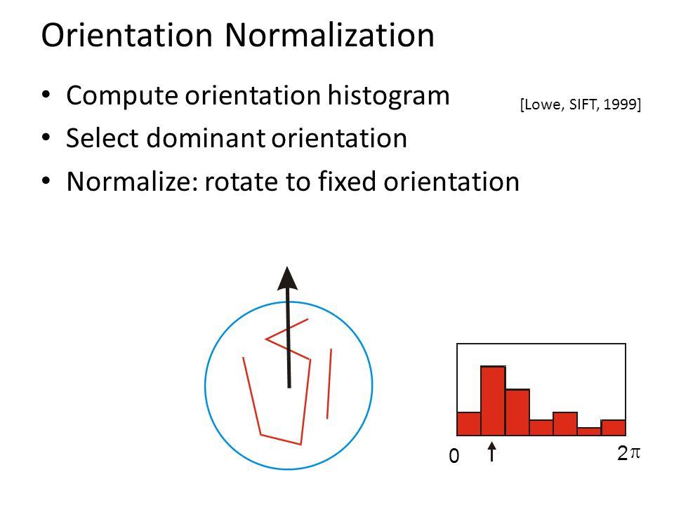 Orientation Normalization