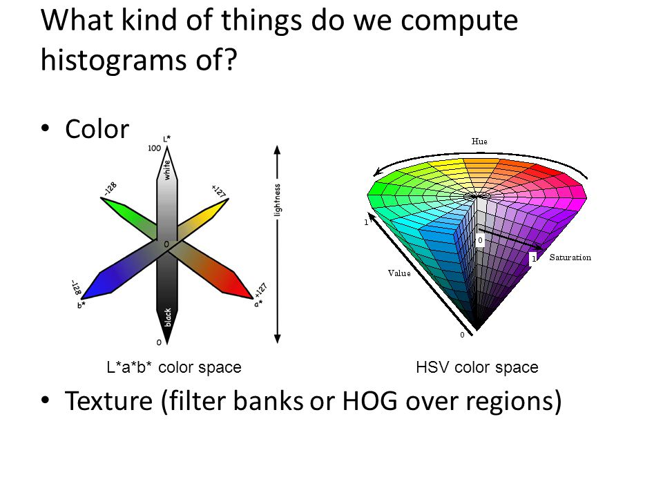 What kind of things do we compute histograms of