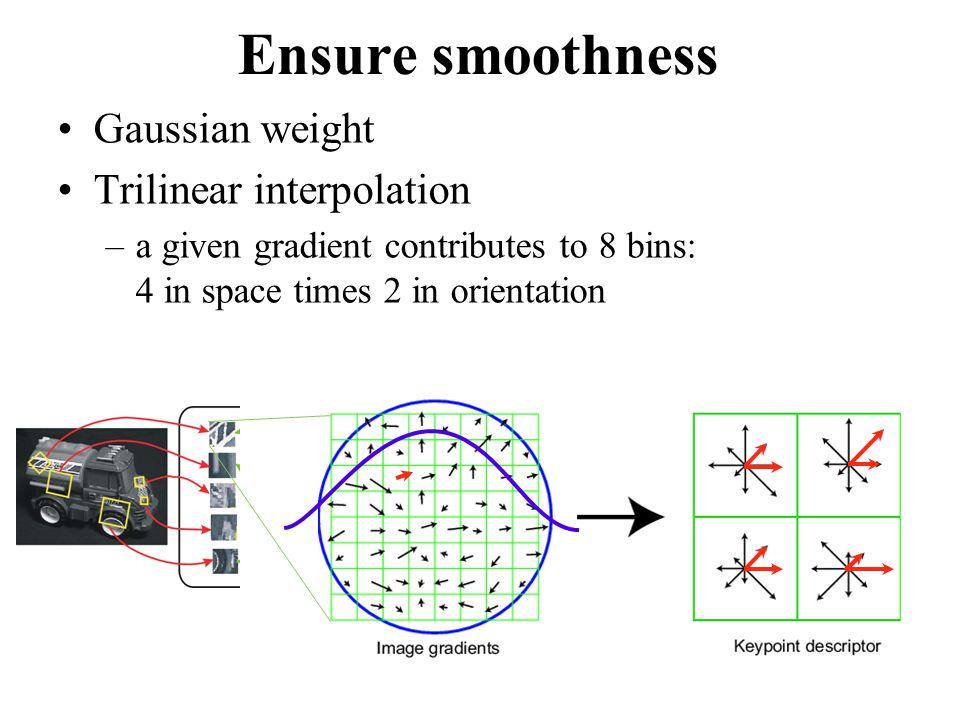 Ensure smoothness Gaussian weight Trilinear interpolation