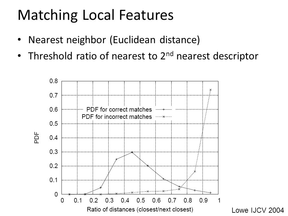 Matching Local Features