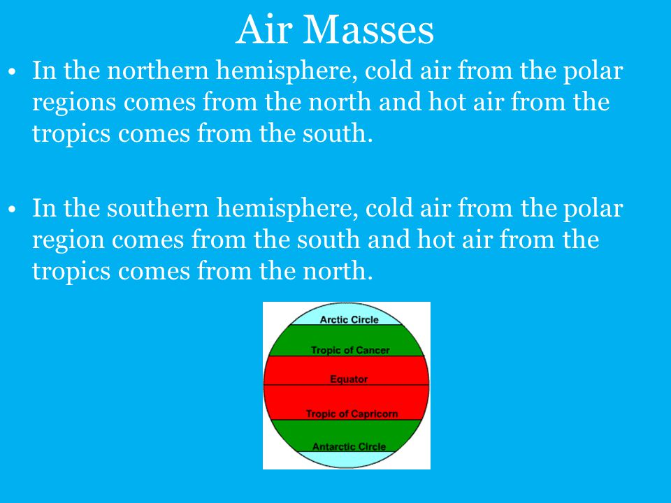 Air Masses In the northern hemisphere, cold air from the polar regions comes from the north and hot air from the tropics comes from the south.