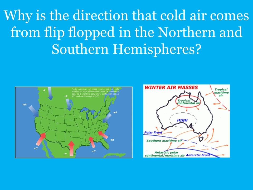 Why is the direction that cold air comes from flip flopped in the Northern and Southern Hemispheres