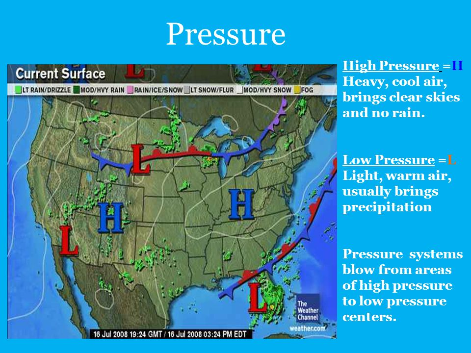 Pressure High Pressure =H Heavy, cool air, brings clear skies and no rain. Low Pressure =L Light, warm air, usually brings precipitation.