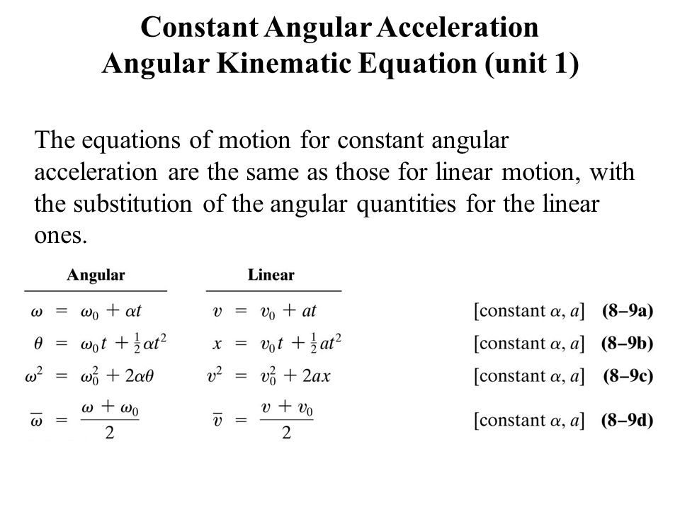Constant Angular Acceleration Angular Kinematic Equation (unit 1)