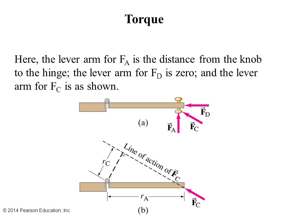 Torque Here, the lever arm for FA is the distance from the knob to the hinge; the lever arm for FD is zero; and the lever arm for FC is as shown.