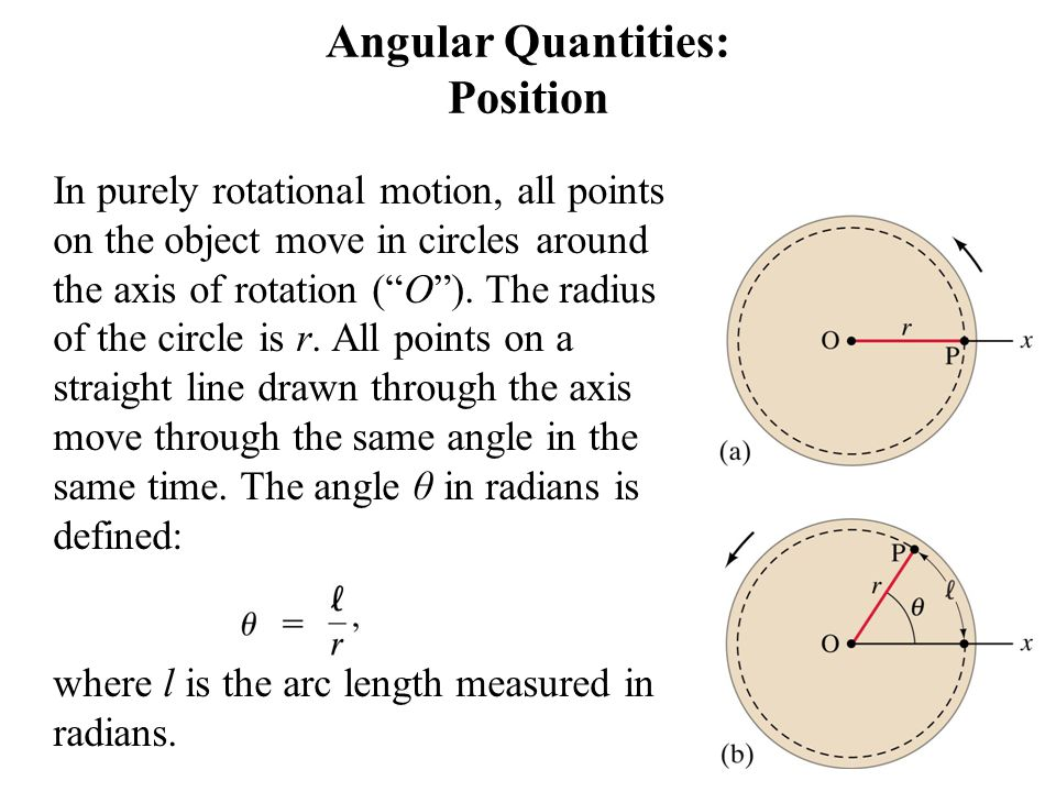 Angular Quantities: Position