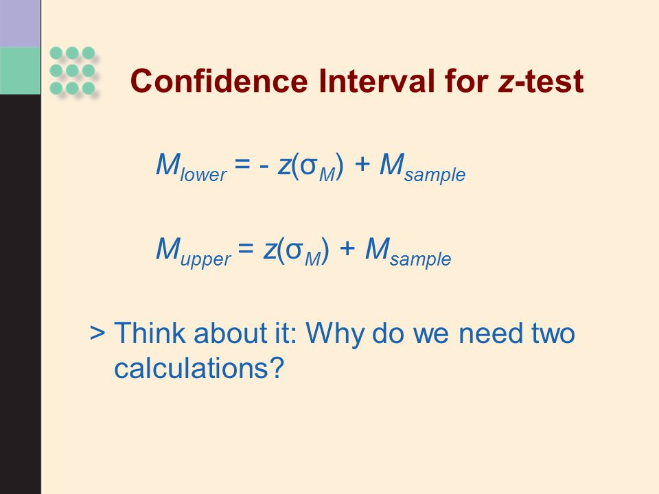 Confidence Interval for z-test