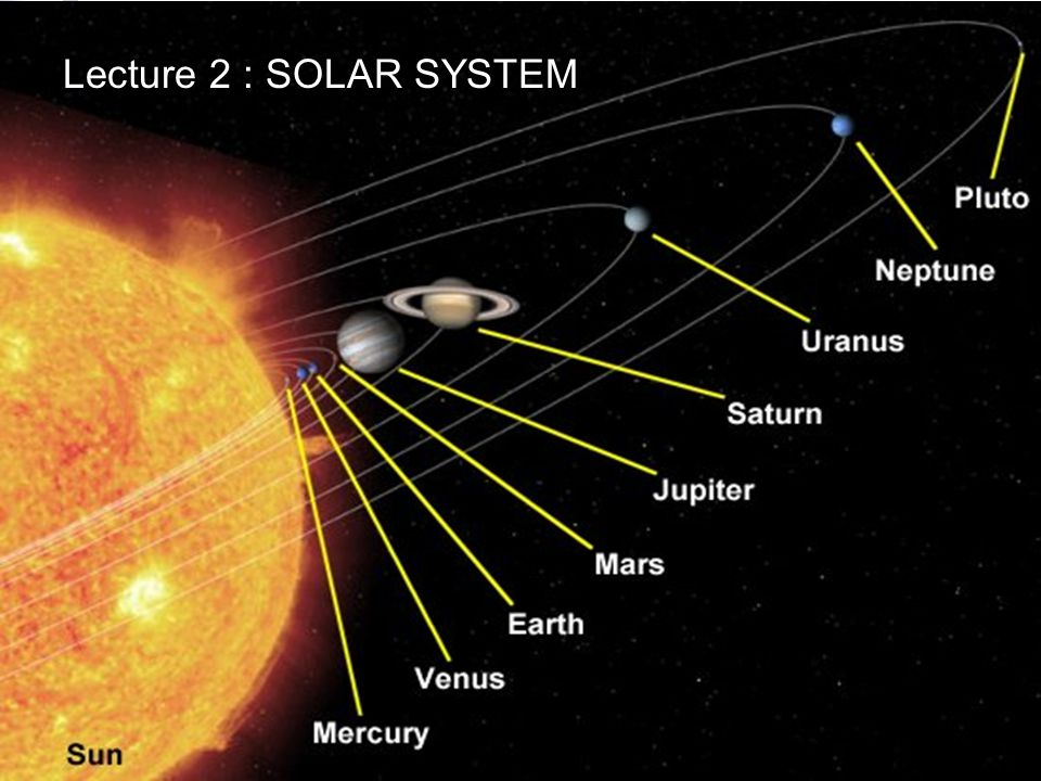 The Solar System Lecture 2 : SOLAR SYSTEM