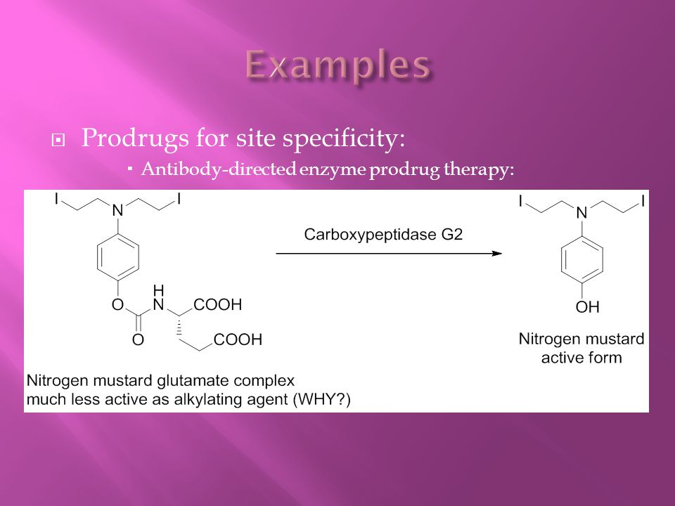 Examples Prodrugs for site specificity: