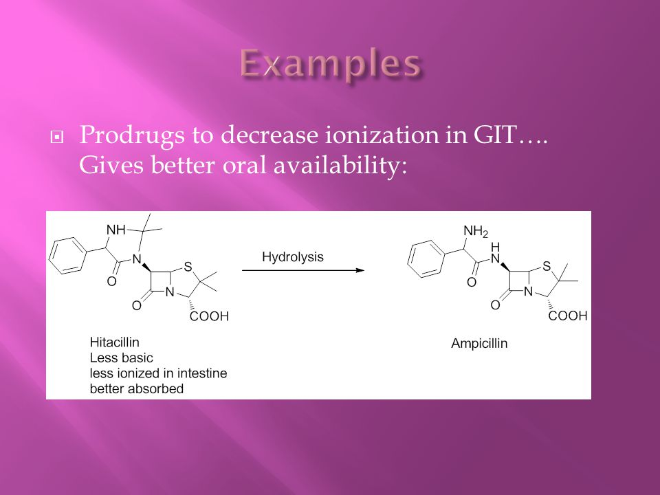 Examples Prodrugs to decrease ionization in GIT…. Gives better oral availability: