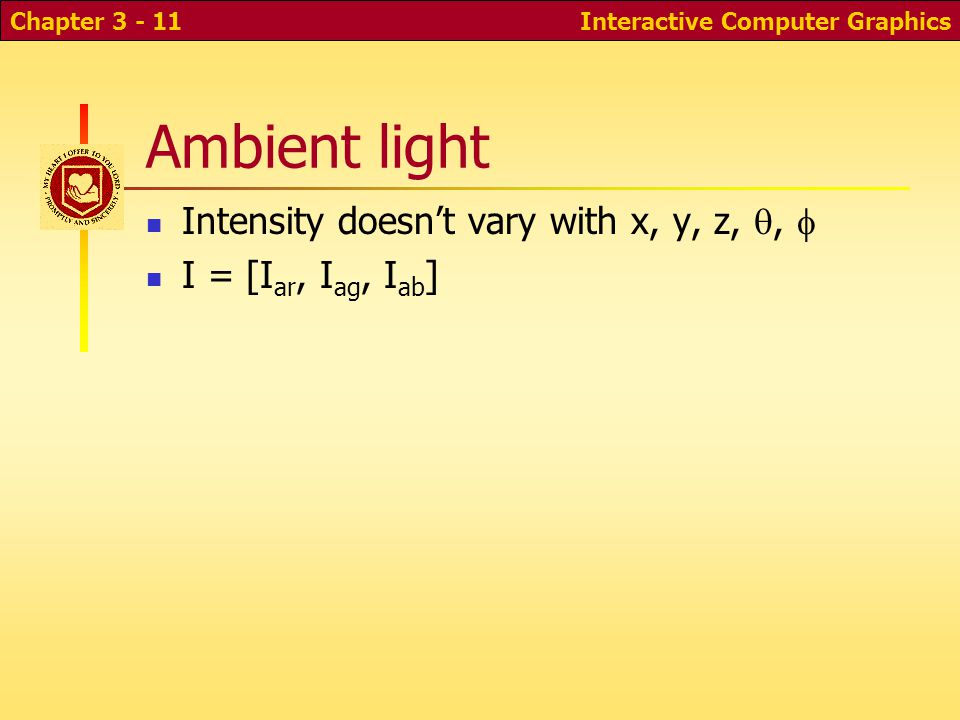Ambient light Intensity doesn't vary with x, y, z, , f