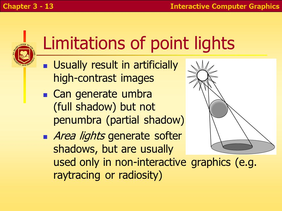 Limitations of point lights