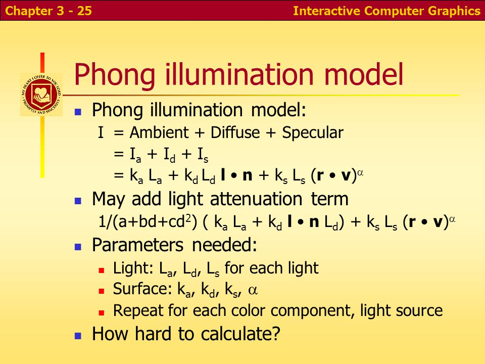 Phong illumination model