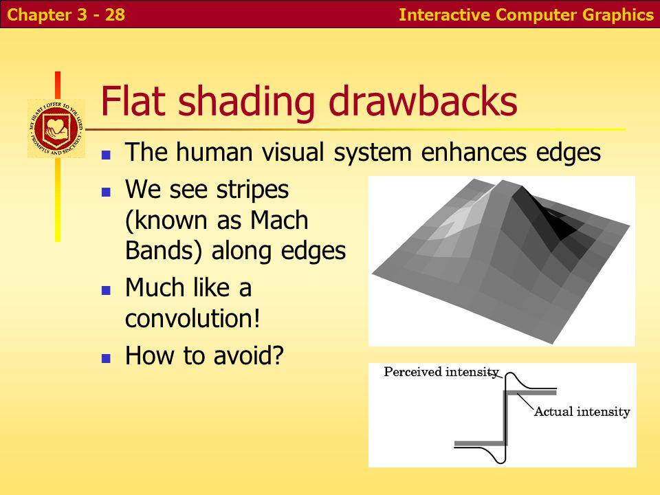 Flat shading drawbacks