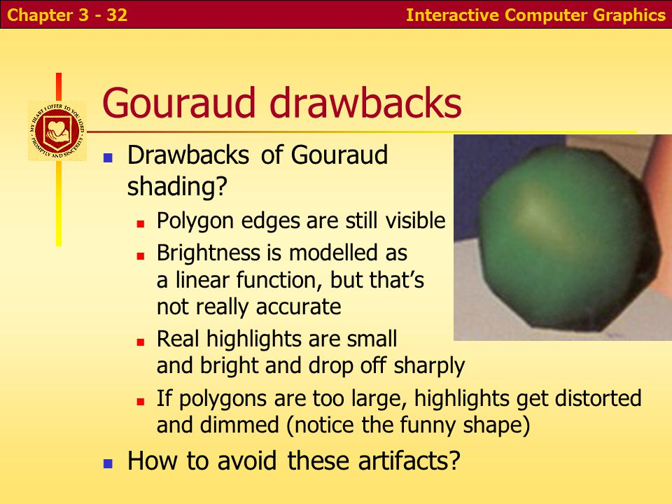 Gouraud drawbacks Drawbacks of Gouraud shading