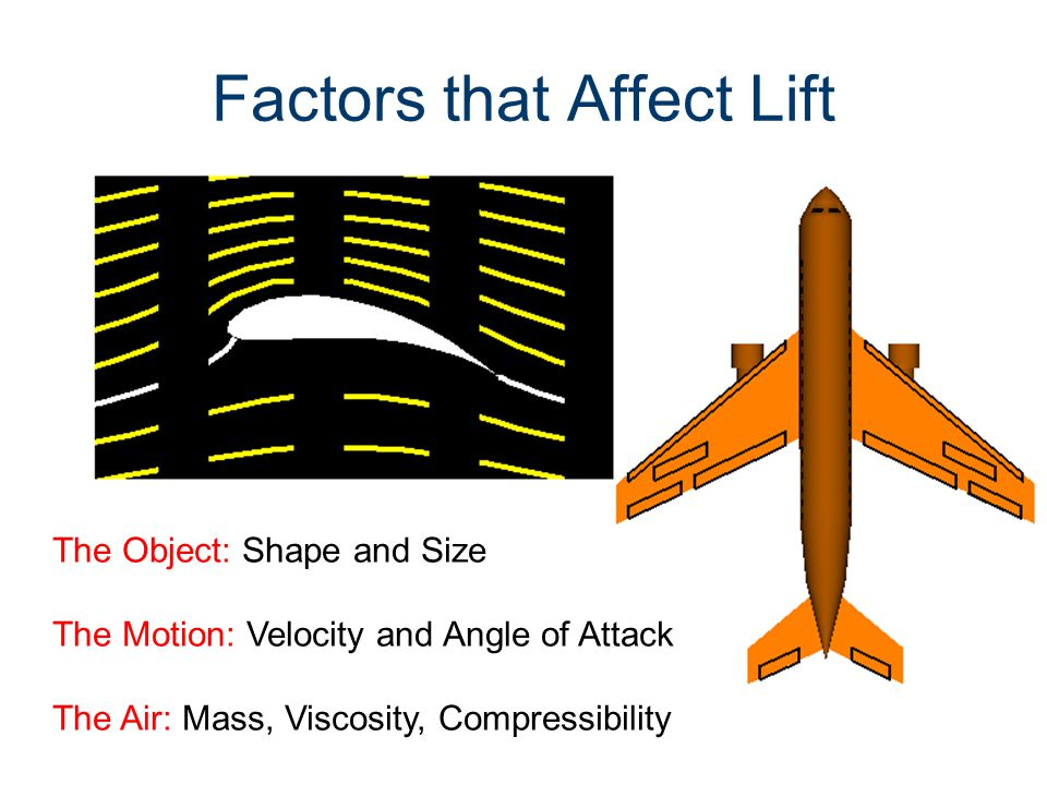 Factors that Affect Lift