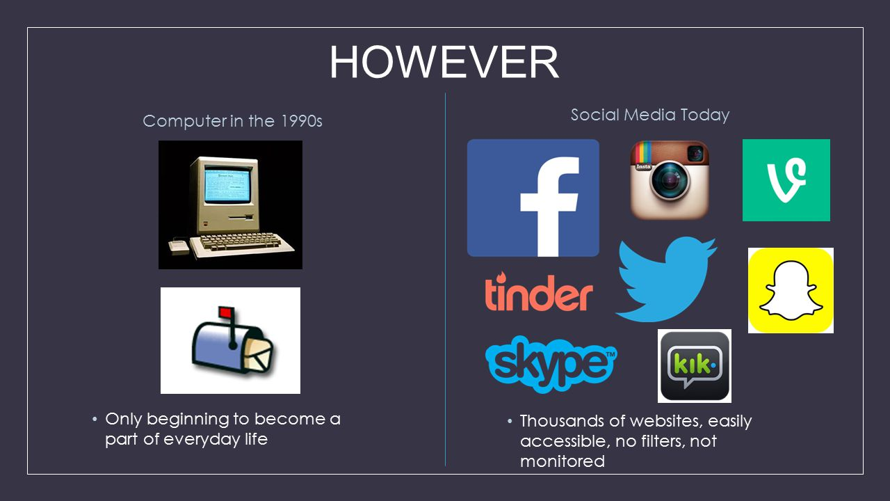 HOWEVER Social Media Today Computer in the 1990s