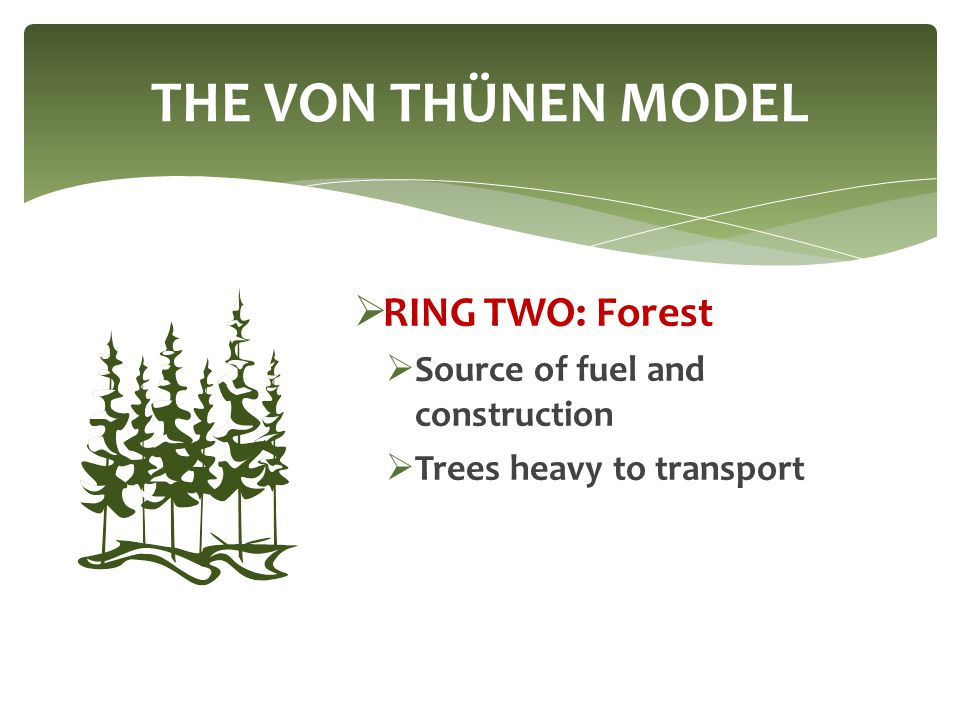 THE VON THÜNEN MODEL RING TWO: Forest Source of fuel and construction