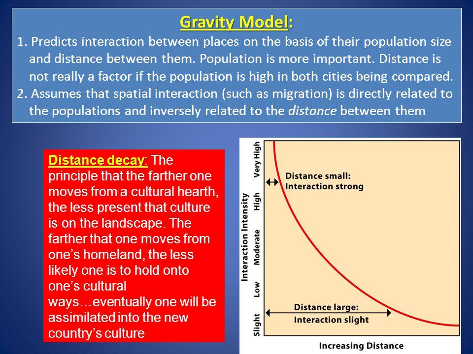 Gravity Model:
