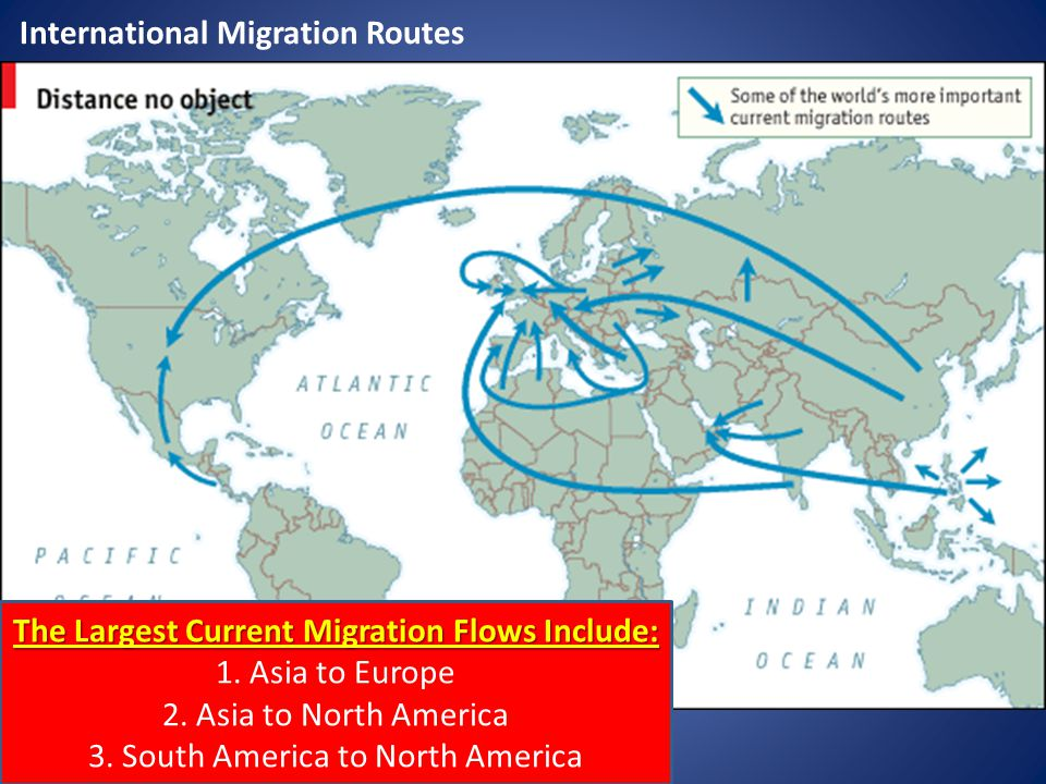 The Largest Current Migration Flows Include: