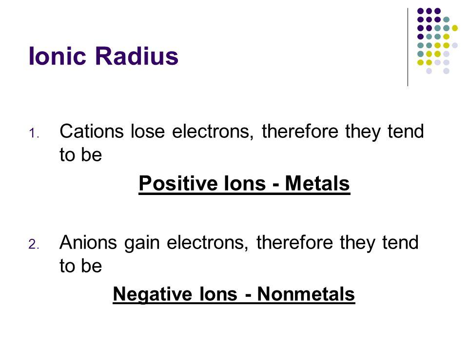 Negative Ions - Nonmetals