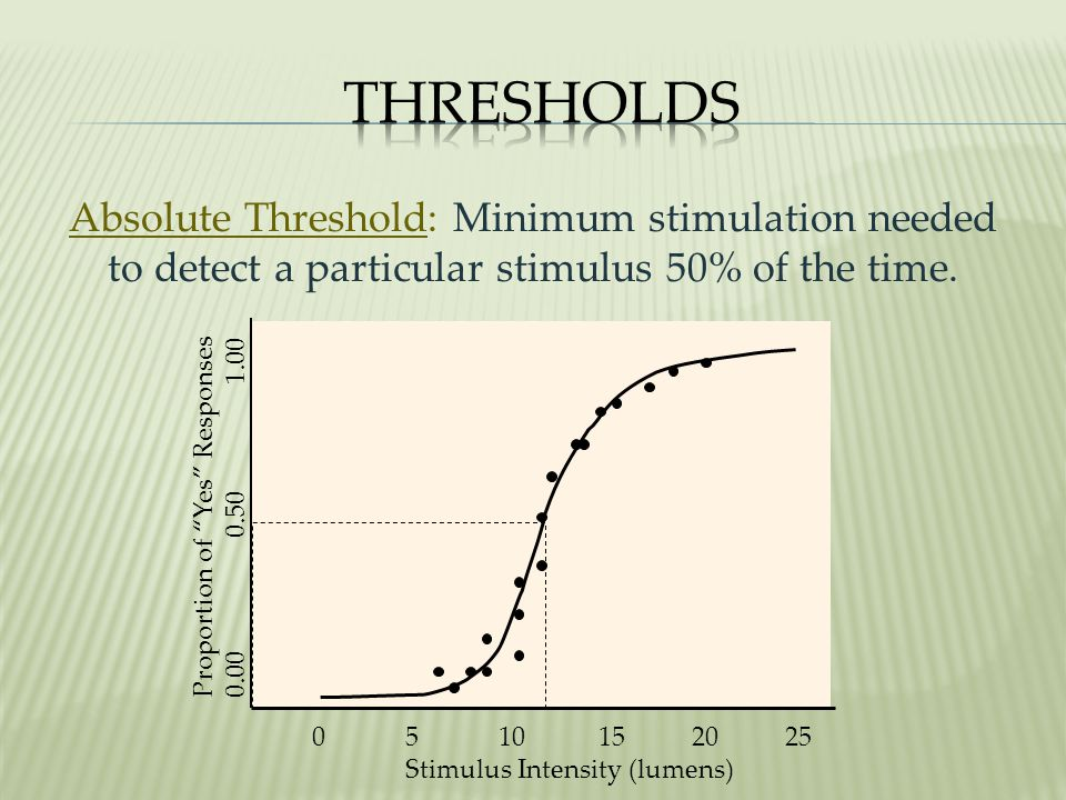 Thresholds Absolute Threshold: Minimum stimulation needed to detect a particular stimulus 50% of the time.