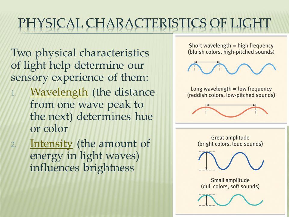 Physical Characteristics of Light