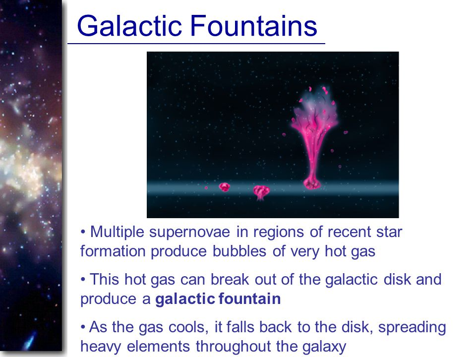 Galactic Fountains Multiple supernovae in regions of recent star formation produce bubbles of very hot gas.