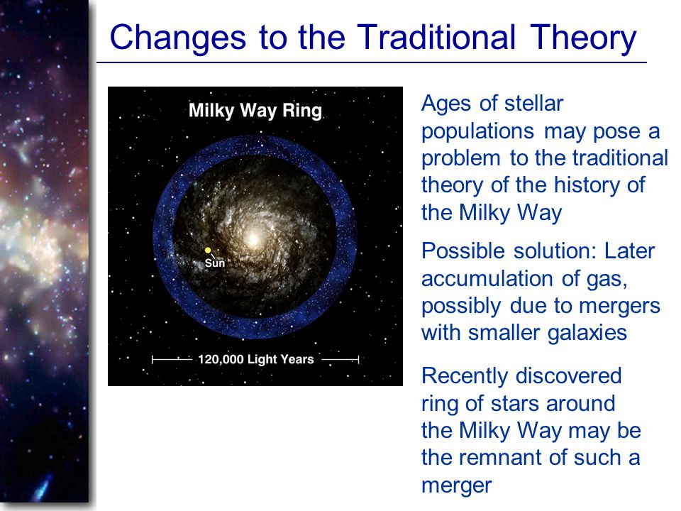 Changes to the Traditional Theory