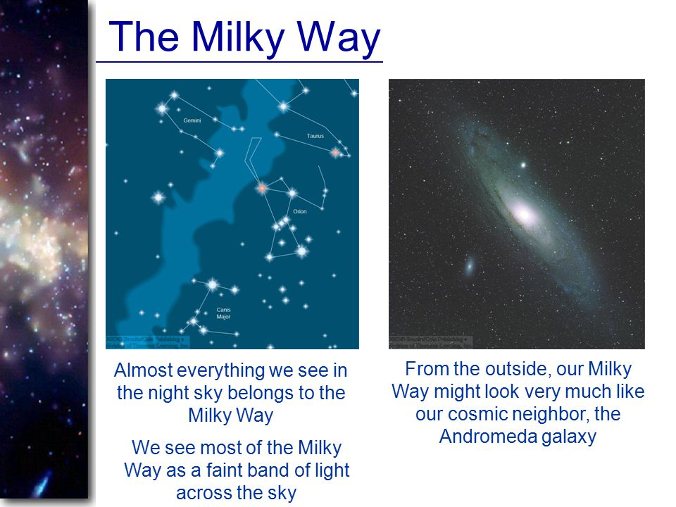 The Milky Way Almost everything we see in the night sky belongs to the Milky Way.