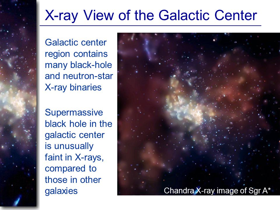X-ray View of the Galactic Center