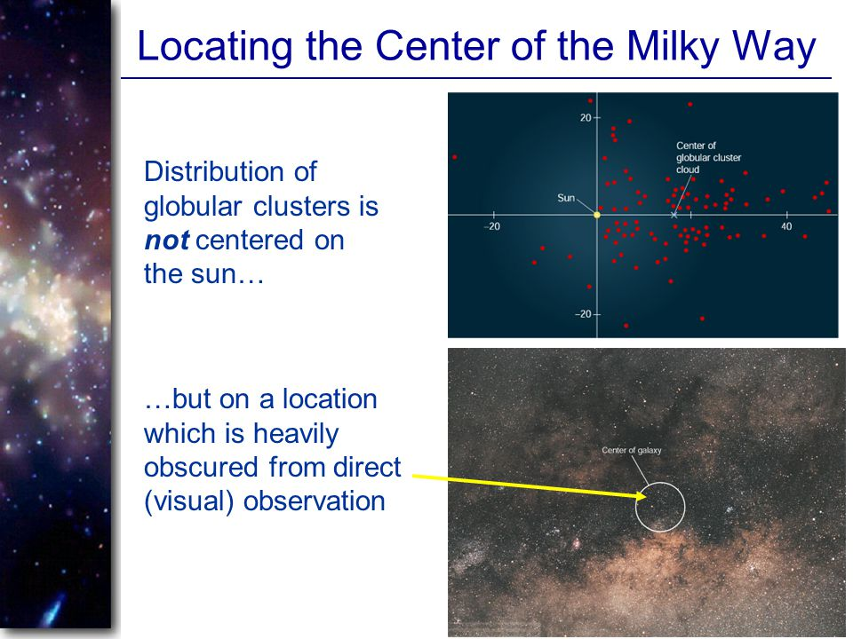 Locating the Center of the Milky Way