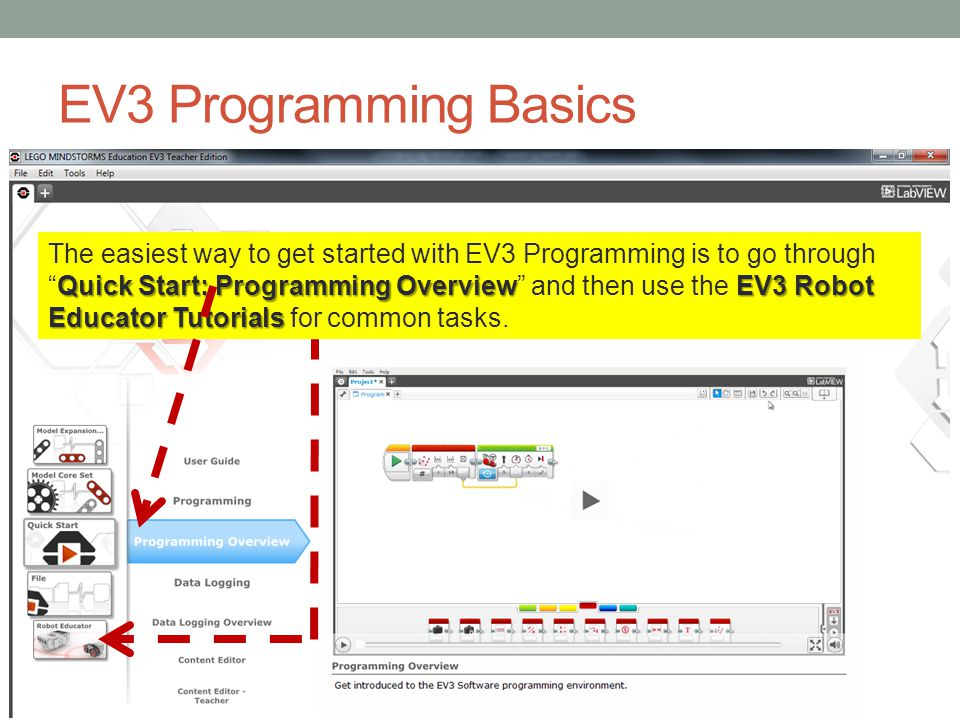 EV3 Programming Basics
